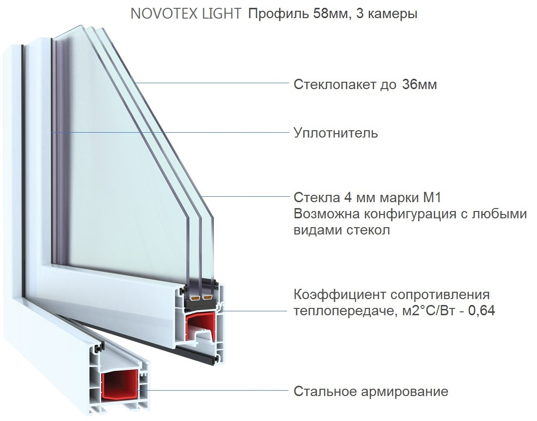 №5 NOVOTEX LIGHT 58мм, 3 камеры