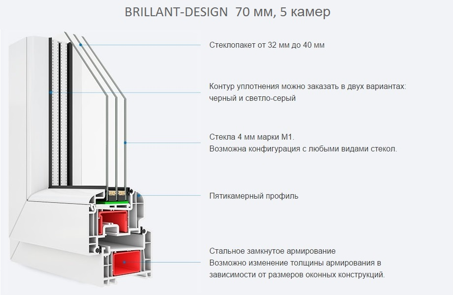 №2 BRILLANT-DESIGN 70 ММ, 5 КАМЕР